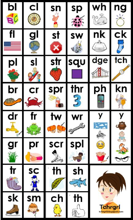 Blends and Digraphs Phonics Flashcards