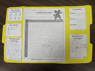 Easy and FREE multiplication lapbook
