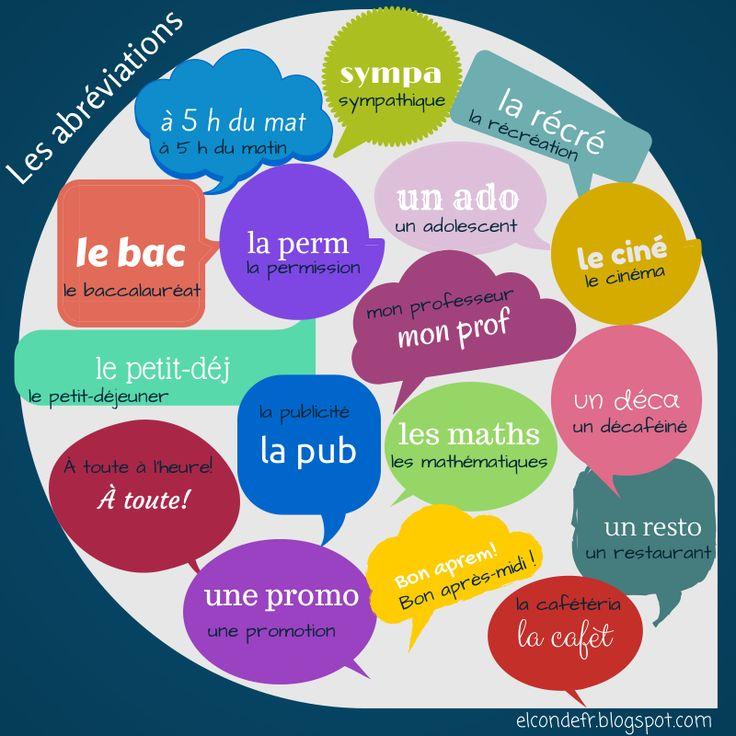 El Conde. fr: Le français familier: les abréviations