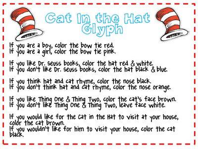 Cat in the Hat glyph