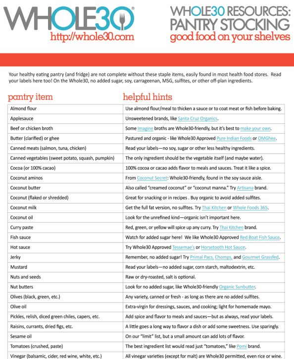 Whole30 Pantry Stocking Guide. Click here to print / save as PDF ...