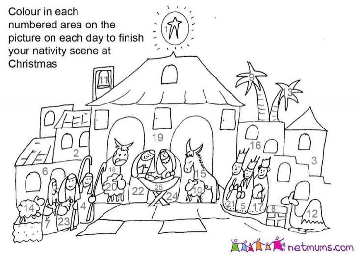 story genius scene card pdf