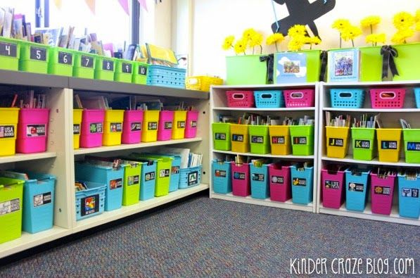 this blog post has SO many tips to organize your classroom library