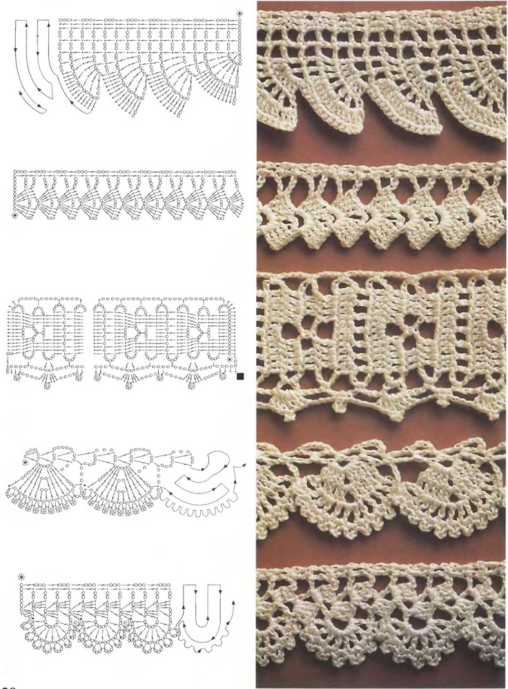 Crochet Edgings 1 Symbol Diagram Crochet Borders Pinterest