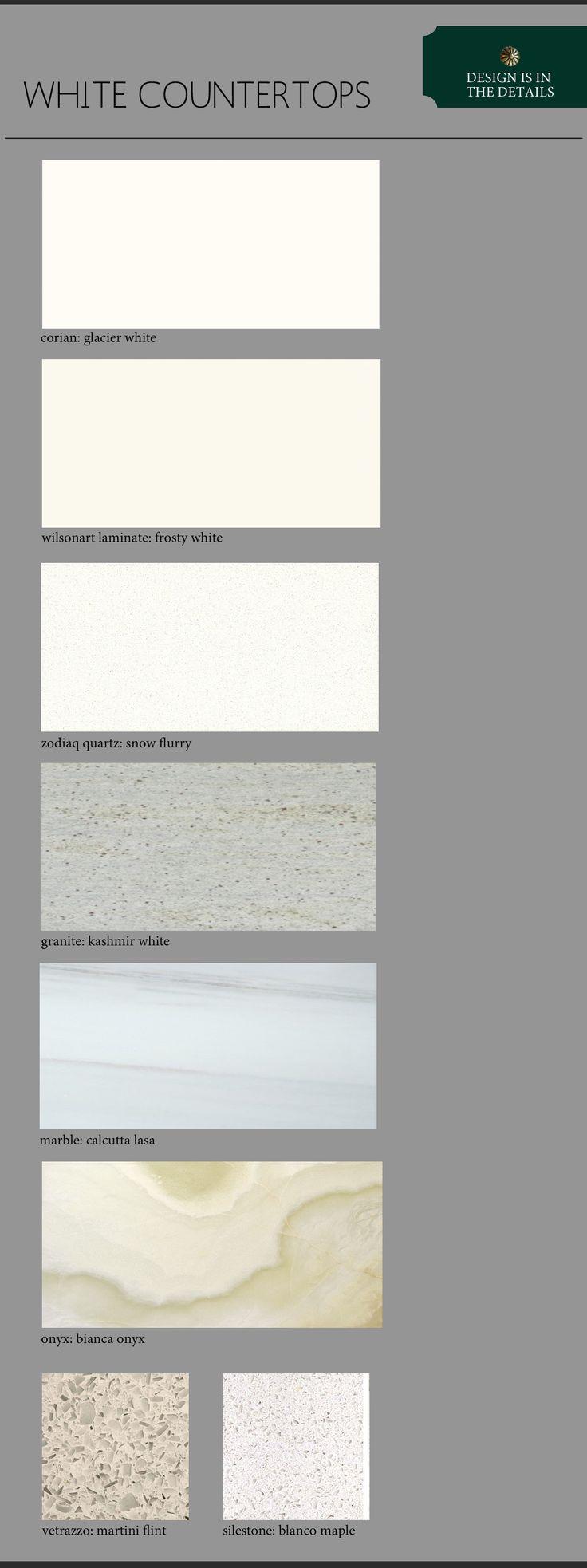White Kitchen Countertop Options Kitchen Renovation Pinterest