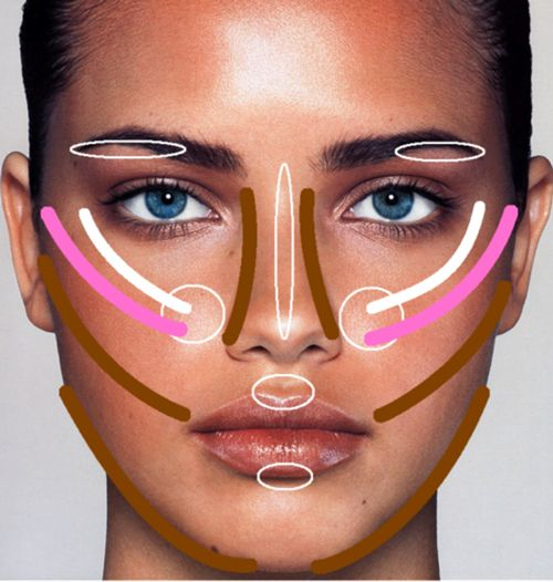 make up diagram