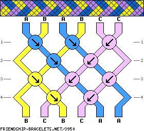 Схемы фенечек из мулине лёгкие прямое плетение7