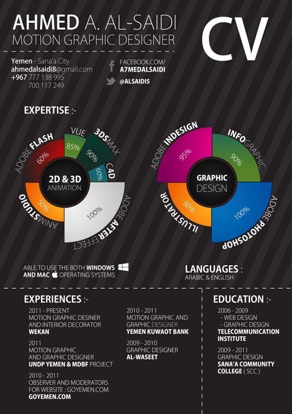 Minimalist infographic resume