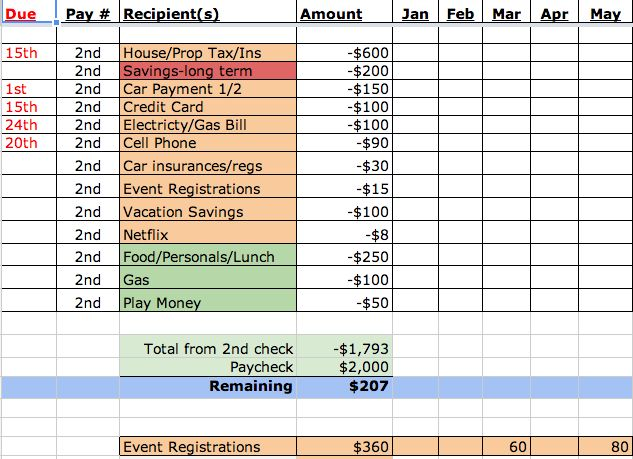 Monthly budgeting with bills and budget spreadsheet template | Tips ...
