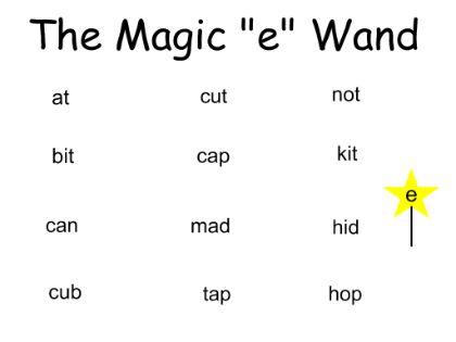 Silent E Magic Wand | classroom ideas | Pinterest