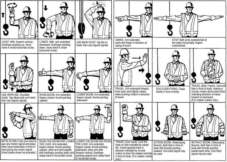 Tower Crane Signals : Crane hand signals cake ideas and designs