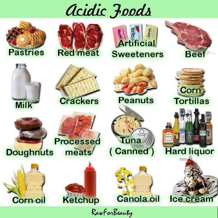 Grain Brain Foods To Avoid