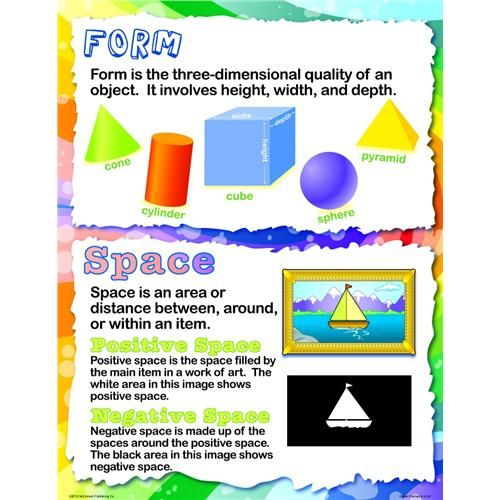 What Are The Seven Elements Of Art : Seven elements of art poster set school ideas pinterest
