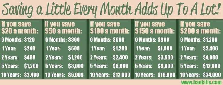 Saving a little adds up to a lot!