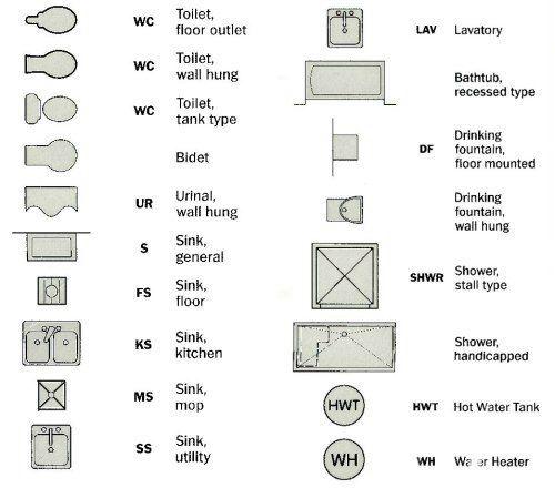 Symbols Interior Design Pinterest