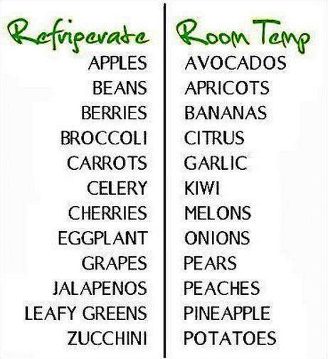 Storing fresh produce for the home cool tips food pinterest