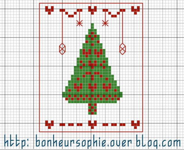 Knitting Charts Christmas : Christmas tree chart free knitting pinterest