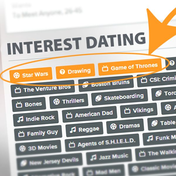 How to find dating profiles