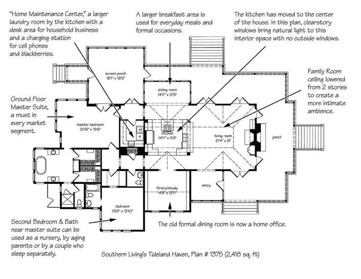 Tideland Haven Floor Plan Dream Home Pinterest