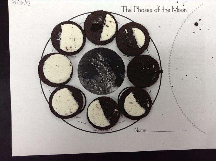 Oreo moon phases! Yummy! | School | Pinterest