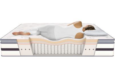 King Simmons Beautyrest Recharge Lydia Manor Plush Pillow Top Mattress