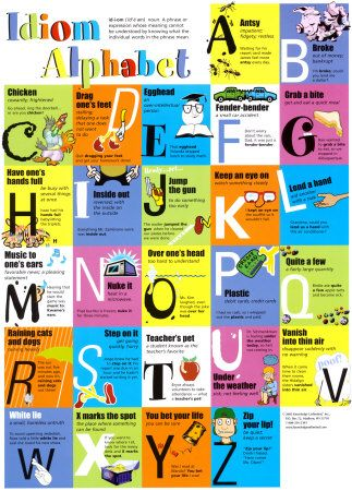 Idiom alphabet..LOVE this and so easy to do as a class project