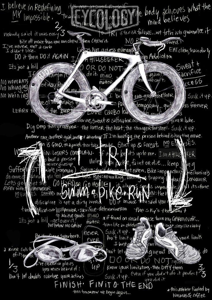 """""""I-Tri"""" - triathlon t shirt design by Cycology"""
