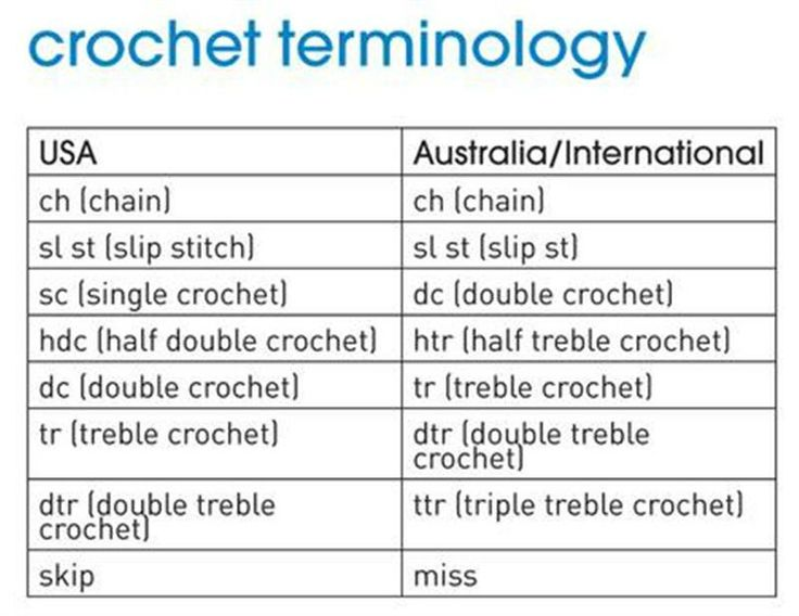 Crochet terminology Crochet - Techniques Pinterest