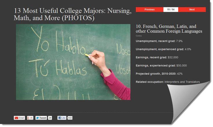 English most useful majors