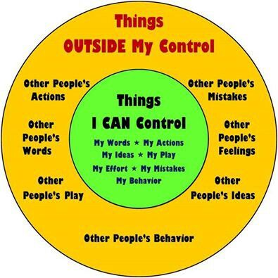 Things I can or can't control
