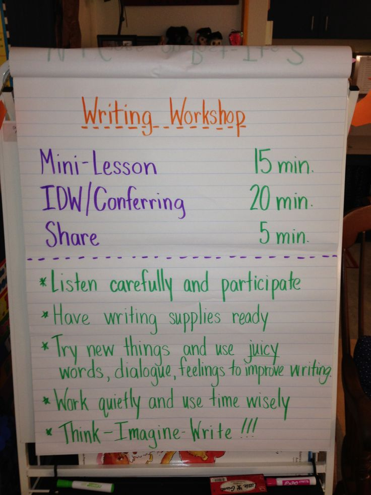 personal essay anchor charts for writing