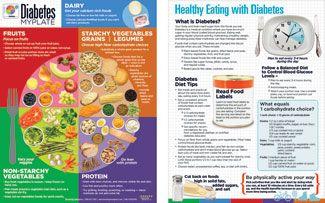 Diabetes MyPlate Handouts   DIabetes   Pinterest