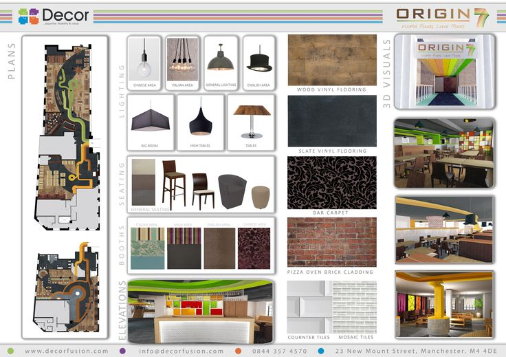 Interior design digital presentation board