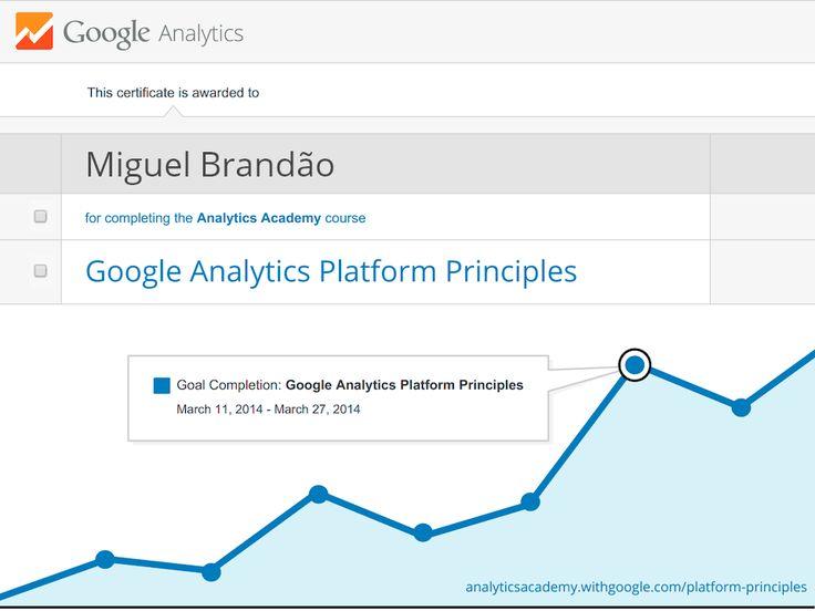 Certificado Google Analytics Academy