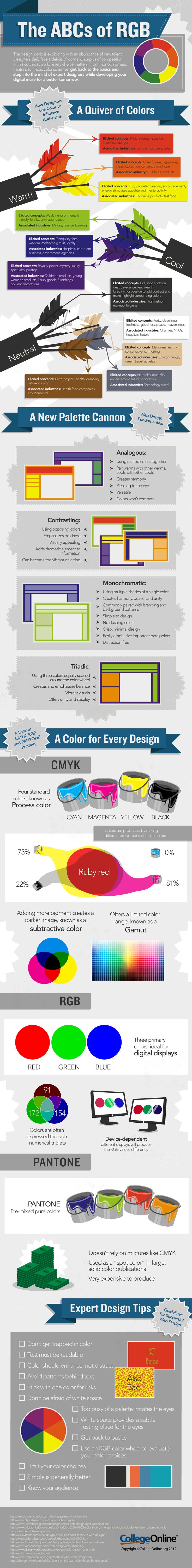 """Previous pinner: """"The ABC of #RGB #Color #Colour """""""