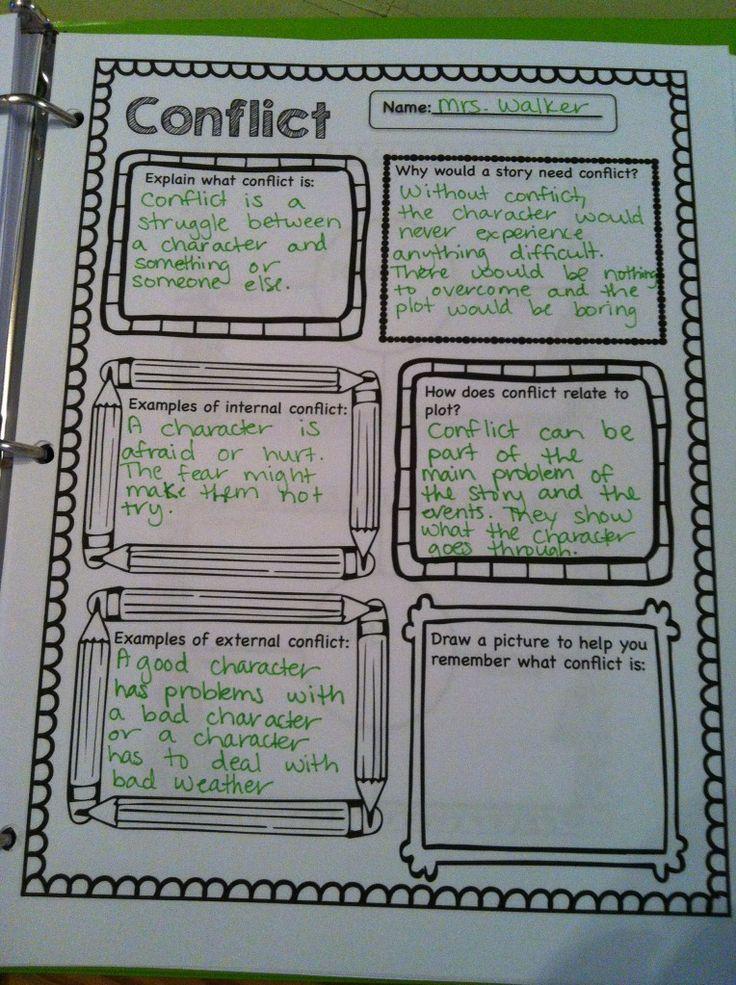 text essay