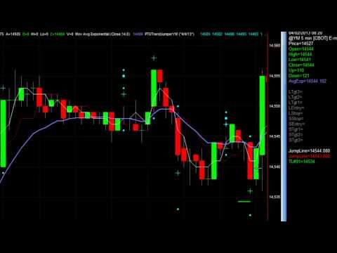 Mechanical trading systems download