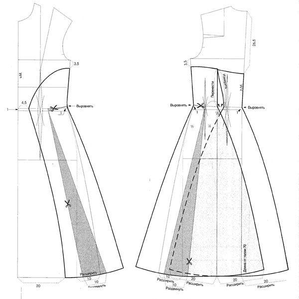 Как сшить платье с высокой талией 32