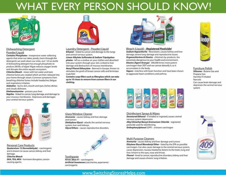 Toxic Cleaning Products Are Everywhere Greenup Your