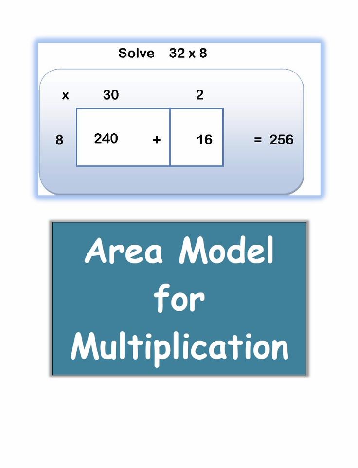 Area Models For Multiplication Worksheets area and perimeter – Multiplication Models Worksheets
