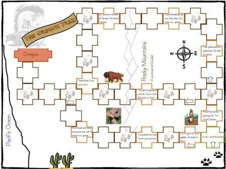 Oregon Trail Printable Game  Homeschool  American