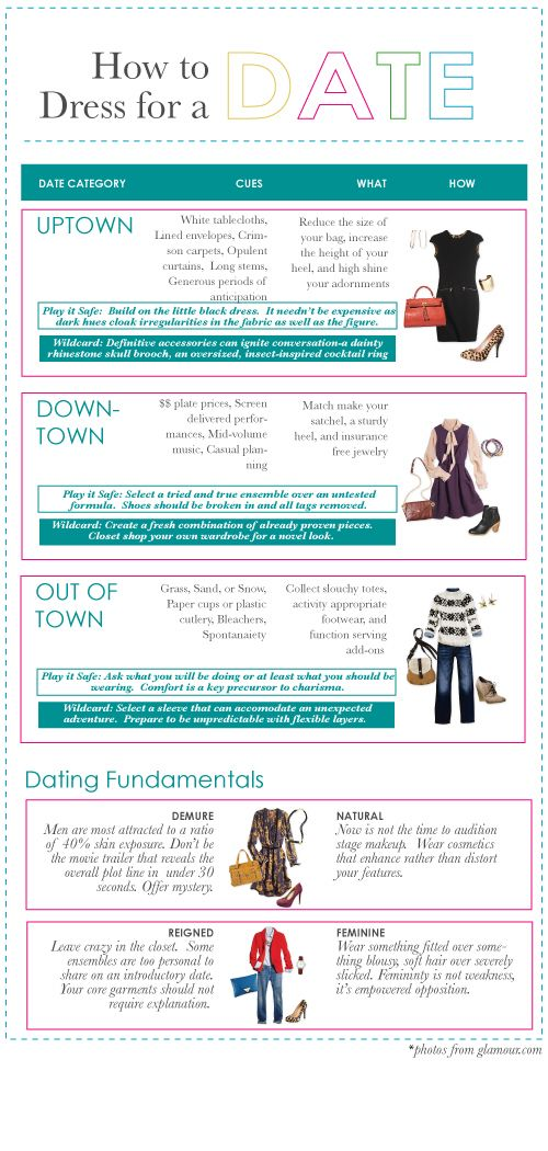 Cardigan Empire: What to Wear on a Date