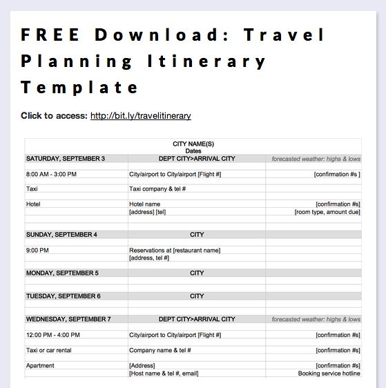 Itinerary For A Trip – Printable Editable Blank