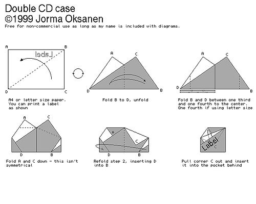 DIY \u2013 Double CD case made of paper We Know How To Do It