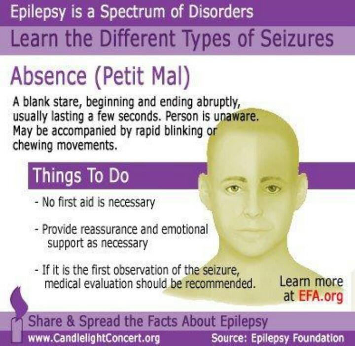 absence seizure adult