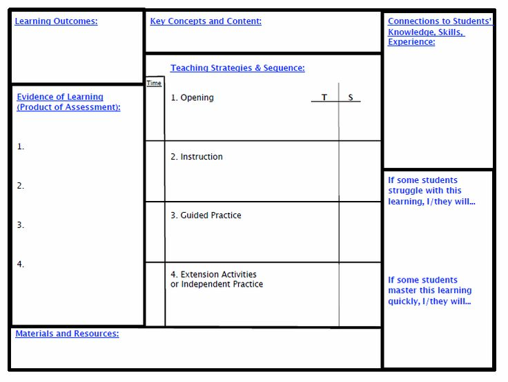 What Is A Backward Design Lesson Plan