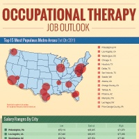 Occupational Therapy Assistant (OTA) here for the money