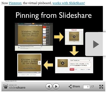 SlideShare integrates Pinterest. More Pinterest tips at http://getonthemap.us/pinterest/blog