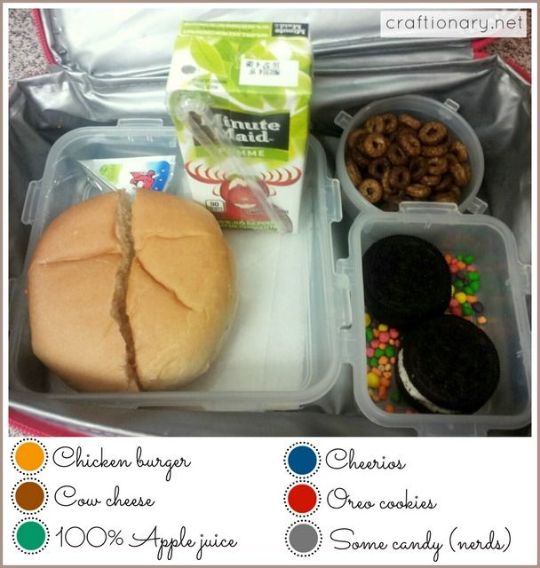 11 toddler finger food lunches kindergarten lunch ideas - Fingerfood kindergarten ...