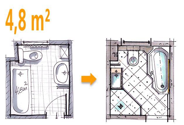 Badezimmer 2 Quadratmeter